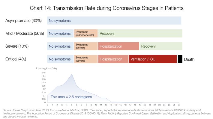 stages-cov.png